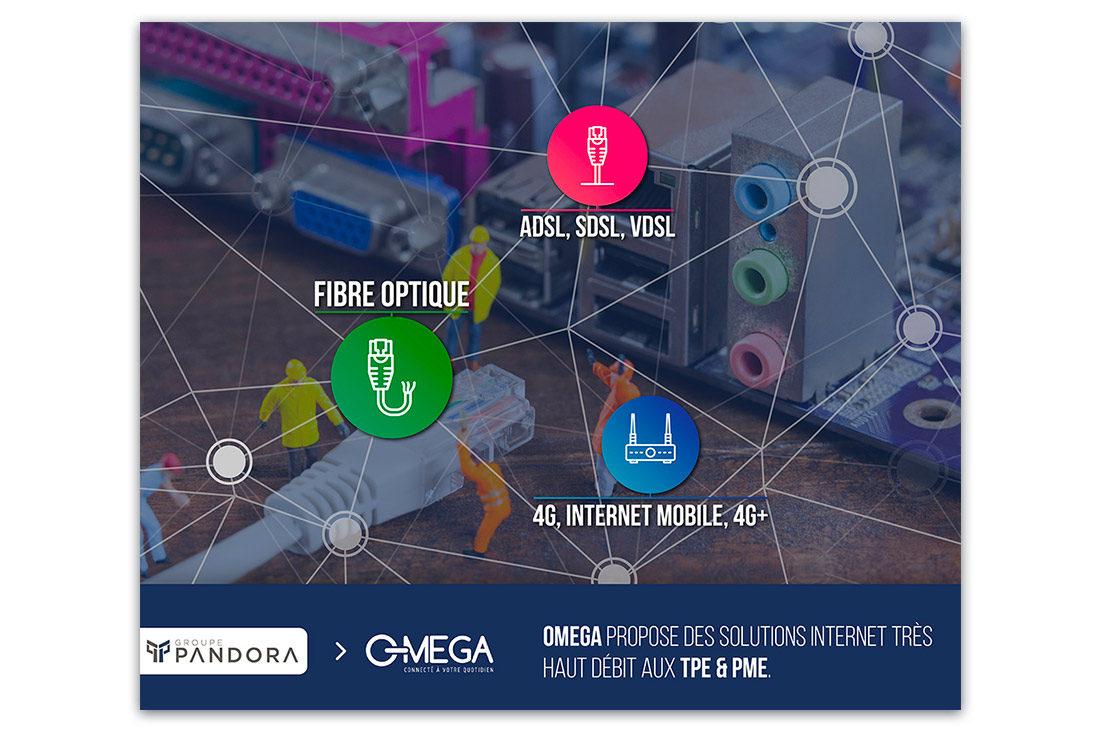 Visuel réseaux sociaux pour le service OMEGA que propose le groupe Pandora